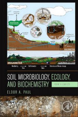 Omslag - Soil Microbiology, Ecology and Biochemistry
