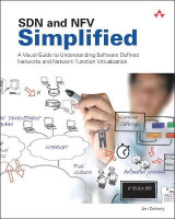 Omslag - Software Defined Networks and Network Function Vitualization Simplified
