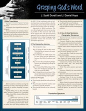 Grasping God's Word Laminated Sheet av J. Scott Duvall og J. Daniel Hays (Ark)