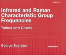 Infrared and Raman Characteristic Group Frequencies av George Socrates (Heftet)