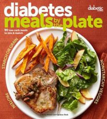 Diabetic Living Diabetes Meals by the Plate (Heftet)