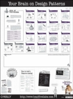 Head First Design Patterns Poster av Elisabeth Freeman og Eric Freeman (Plakat)