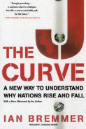The J Curve