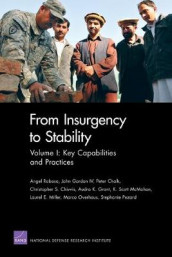 From Insurgency to Stability: Key Capabilities and Practices v. 1 av Peter Chalk, Christopher S. Chivvis, John Gordon, Audra K. Grant, Scott K. McMahon, Laurel E. Miller, Marco Overhaus, Stephanie Pezard og Angel Rabasa (Heftet)