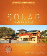 Omslag - Solar Water Heating