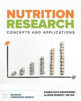 Omslag - Nutrition Research
