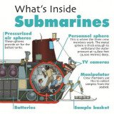 Omslag - What's Inside?: Submarines