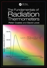 Omslag - The Fundamentals of Radiation Thermometers