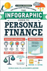 Omslag - Infographic Guide to Personal Finance