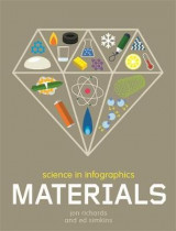 Omslag - Science in Infographics: Materials