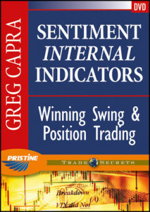 Sentiment Internal Indicators av Greg Capra (Digitalt uspesifisert)