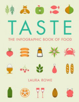 Omslag - Taste: The Infographic Book of Food