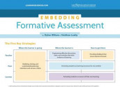 Embedding Formative Assessment Quick Reference Guide av Siobhan Leahy og Dylan Wiliam (Stiftet)