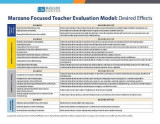 Omslag - Focused Teacher Evaluation Map/Desired Effects Quick Reference Guide